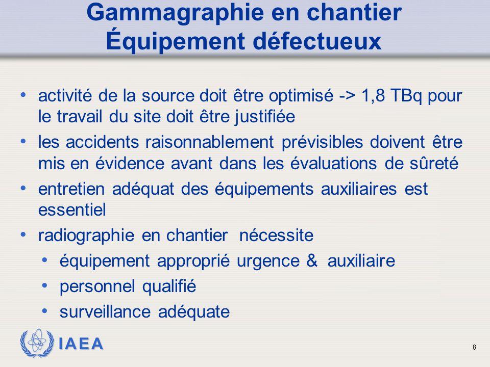 IAEA Gammagraphie en chantier Équipement défectueux activité de la source doit être optimisé -> 1,8 TBq pour le travail du site doit être justifiée le