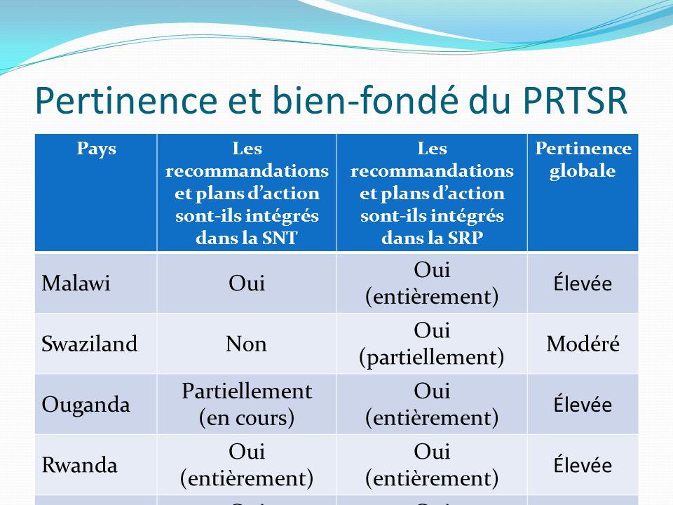 Pertinence et bien-fondé du PRTSR PaysLes recommandations et plans d'action sont-ils intégrés dans la SNT Les recommandations et plans d'action sont-i