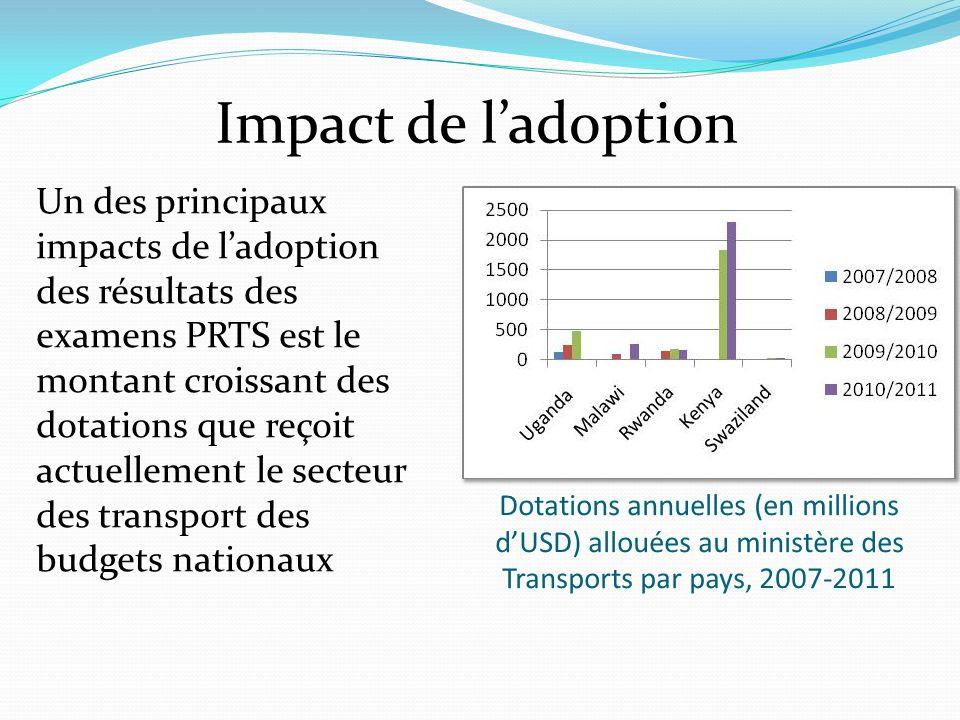 Dotations annuelles (en millions d'USD) allouées au ministère des Transports par pays, 2007-2011 Un des principaux impacts de l'adoption des résultats des examens PRTS est le montant croissant des dotations que reçoit actuellement le secteur des transport des budgets nationaux Impact de l'adoption