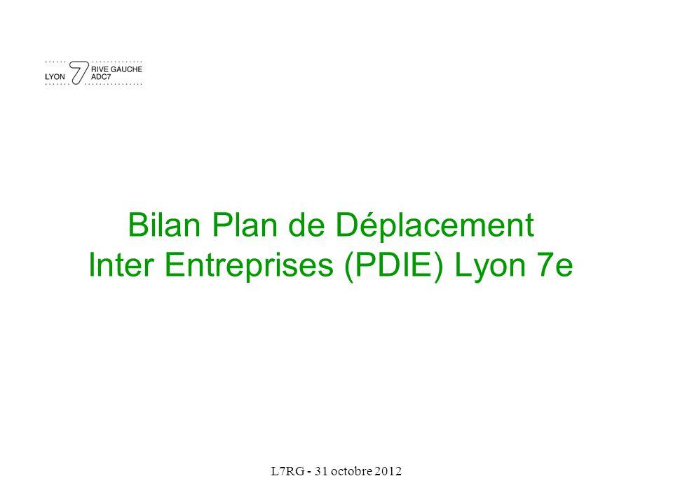 L7RG - 31 octobre 2012 Bilan Plan de Déplacement Inter Entreprises (PDIE) Lyon 7e