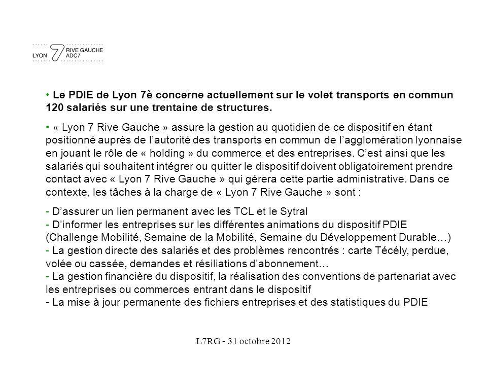 L7RG - 31 octobre 2012 Le PDIE de Lyon 7è concerne actuellement sur le volet transports en commun 120 salariés sur une trentaine de structures. « Lyon