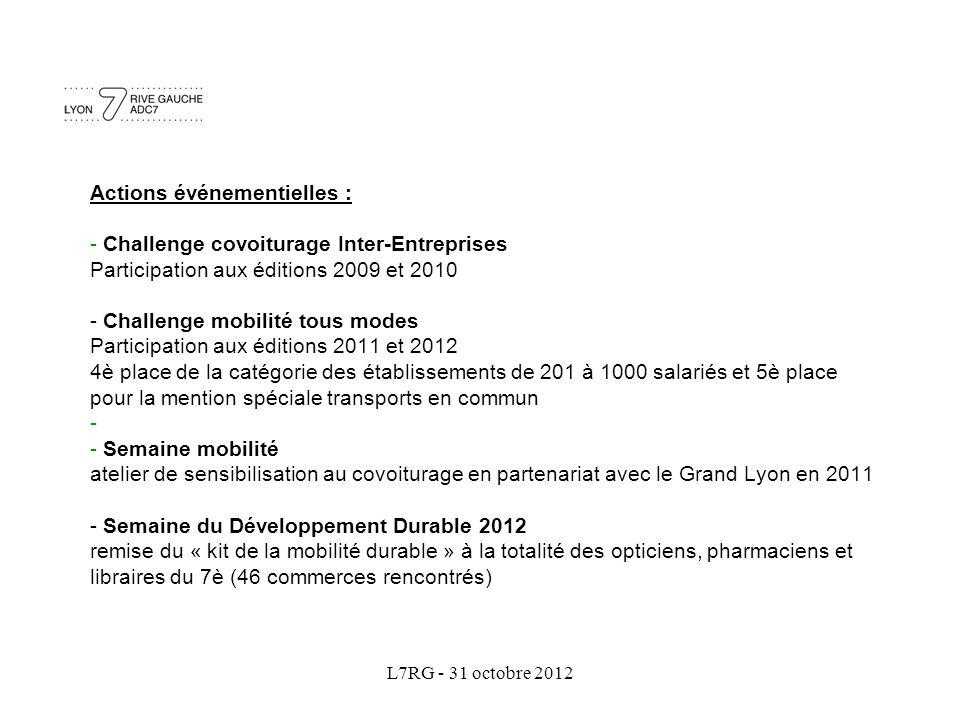L7RG - 31 octobre 2012 Actions événementielles : - Challenge covoiturage Inter-Entreprises Participation aux éditions 2009 et 2010 - Challenge mobilit