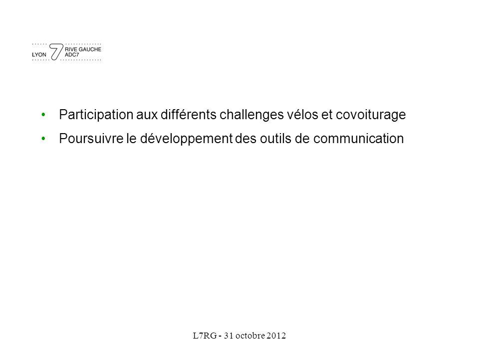 L7RG - 31 octobre 2012 Participation aux différents challenges vélos et covoiturage Poursuivre le développement des outils de communication
