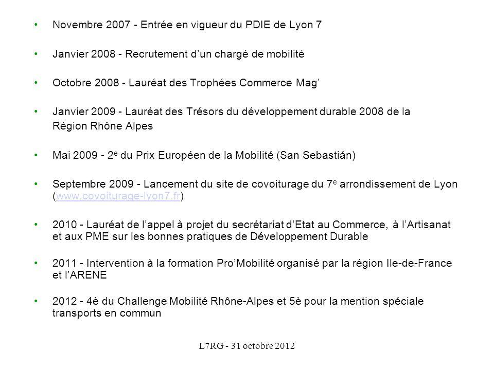 L7RG - 31 octobre 2012 Novembre 2007 - Entrée en vigueur du PDIE de Lyon 7 Janvier 2008 - Recrutement d'un chargé de mobilité Octobre 2008 - Lauréat des Trophées Commerce Mag' Janvier 2009 - Lauréat des Trésors du développement durable 2008 de la Région Rhône Alpes Mai 2009 - 2 e du Prix Européen de la Mobilité (San Sebastián) Septembre 2009 - Lancement du site de covoiturage du 7 e arrondissement de Lyon (www.covoiturage-lyon7.fr)www.covoiturage-lyon7.fr 2010 - Lauréat de l'appel à projet du secrétariat d'Etat au Commerce, à l'Artisanat et aux PME sur les bonnes pratiques de Développement Durable 2011 - Intervention à la formation Pro'Mobilité organisé par la région Ile-de-France et l'ARENE 2012 - 4è du Challenge Mobilité Rhône-Alpes et 5è pour la mention spéciale transports en commun