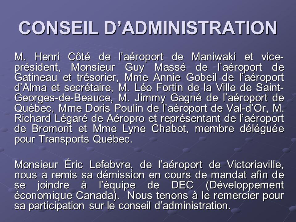CONSEIL D'ADMINISTRATION M.