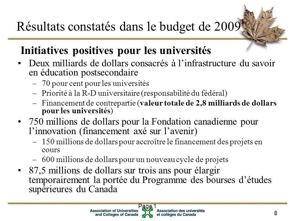 Page 1 8 Résultats constatés dans le budget de 2009 Initiatives positives pour les universités Deux milliards de dollars consacrés à l'infrastructure du savoir en éducation postsecondaire –70 pour cent pour les universités –Priorité à la R-D universitaire (responsabilité du fédéral) –Financement de contrepartie (valeur totale de 2,8 milliards de dollars pour les universités) 750 millions de dollars pour la Fondation canadienne pour l'innovation (financement axé sur l'avenir) –150 millions de dollars pour accroître le financement des projets en cours –600 millions de dollars pour un nouveau cycle de projets 87,5 millions de dollars sur trois ans pour élargir temporairement la portée du Programme des bourses d'études supérieures du Canada