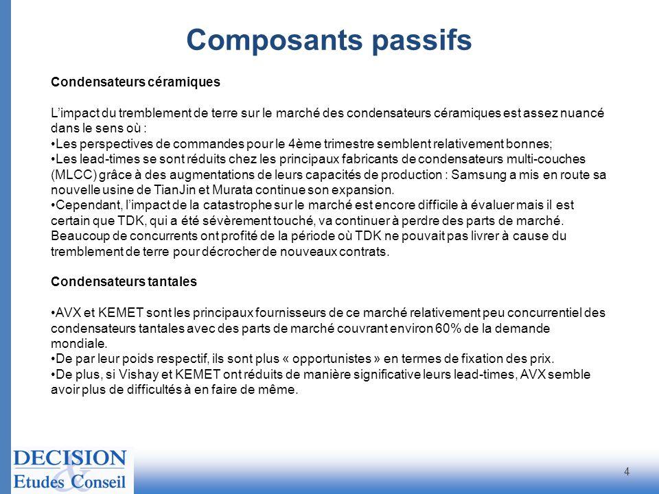 Composants passifs 4 Condensateurs céramiques L'impact du tremblement de terre sur le marché des condensateurs céramiques est assez nuancé dans le sen