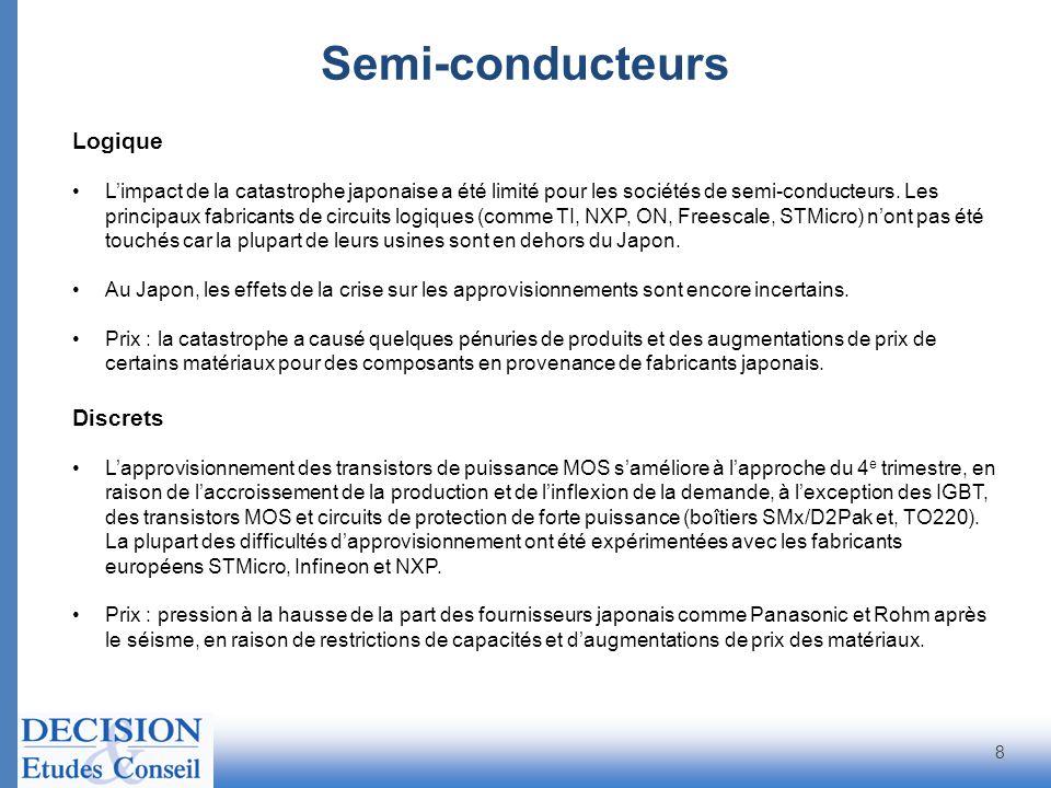 Semi-conducteurs 8 Logique L'impact de la catastrophe japonaise a été limité pour les sociétés de semi-conducteurs. Les principaux fabricants de circu