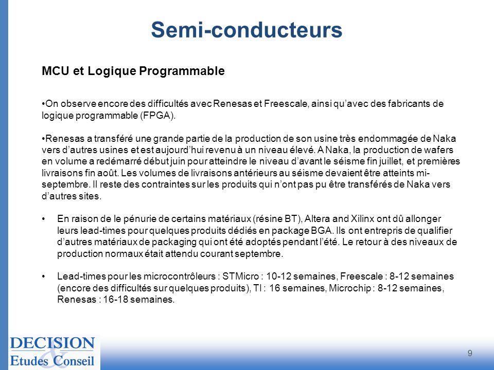 Semi-conducteurs 9 MCU et Logique Programmable On observe encore des difficultés avec Renesas et Freescale, ainsi qu'avec des fabricants de logique programmable (FPGA).