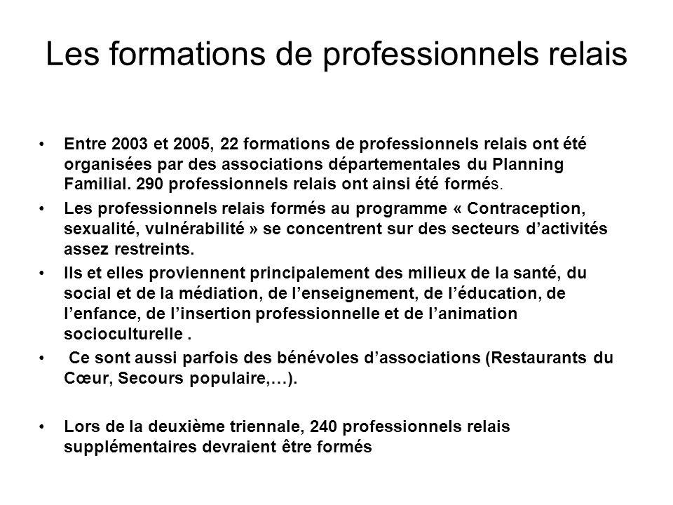 Les formations de professionnels relais Entre 2003 et 2005, 22 formations de professionnels relais ont été organisées par des associations départementales du Planning Familial.