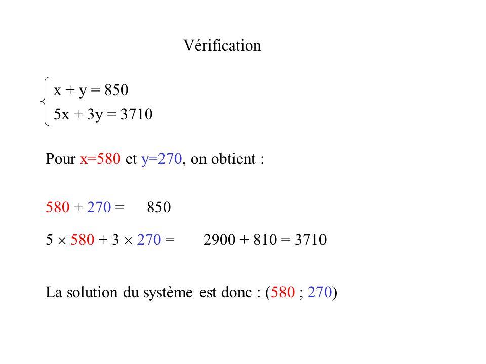 Calculer le nombre x de billets plein tarif et le nombre y de billets à tarif réduit qui ont été vendus.