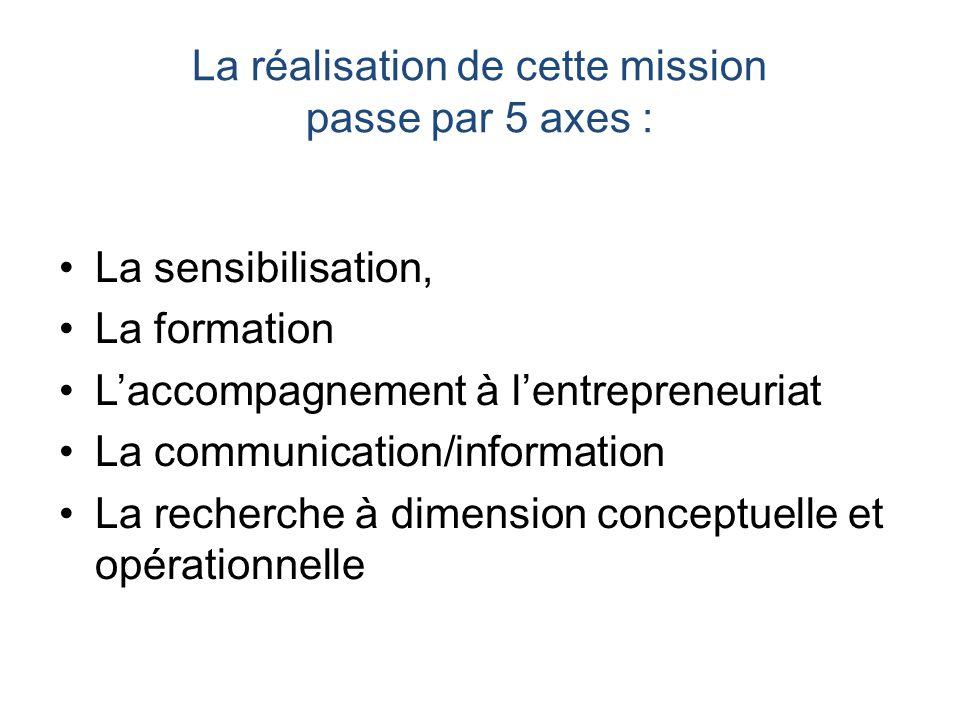 La réalisation de cette mission passe par 5 axes : La sensibilisation, La formation L'accompagnement à l'entrepreneuriat La communication/information