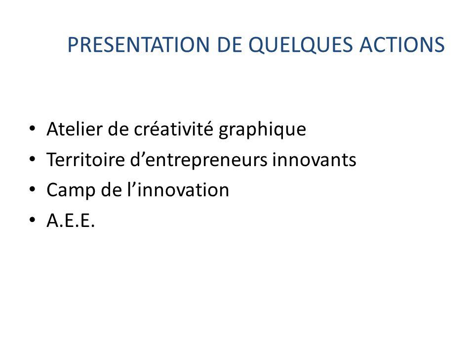 PRESENTATION DE QUELQUES ACTIONS Atelier de créativité graphique Territoire d'entrepreneurs innovants Camp de l'innovation A.E.E.
