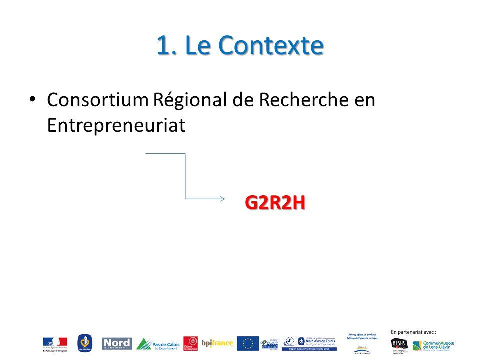 1. Le Contexte Consortium Régional de Recherche en Entrepreneuriat G2R2H