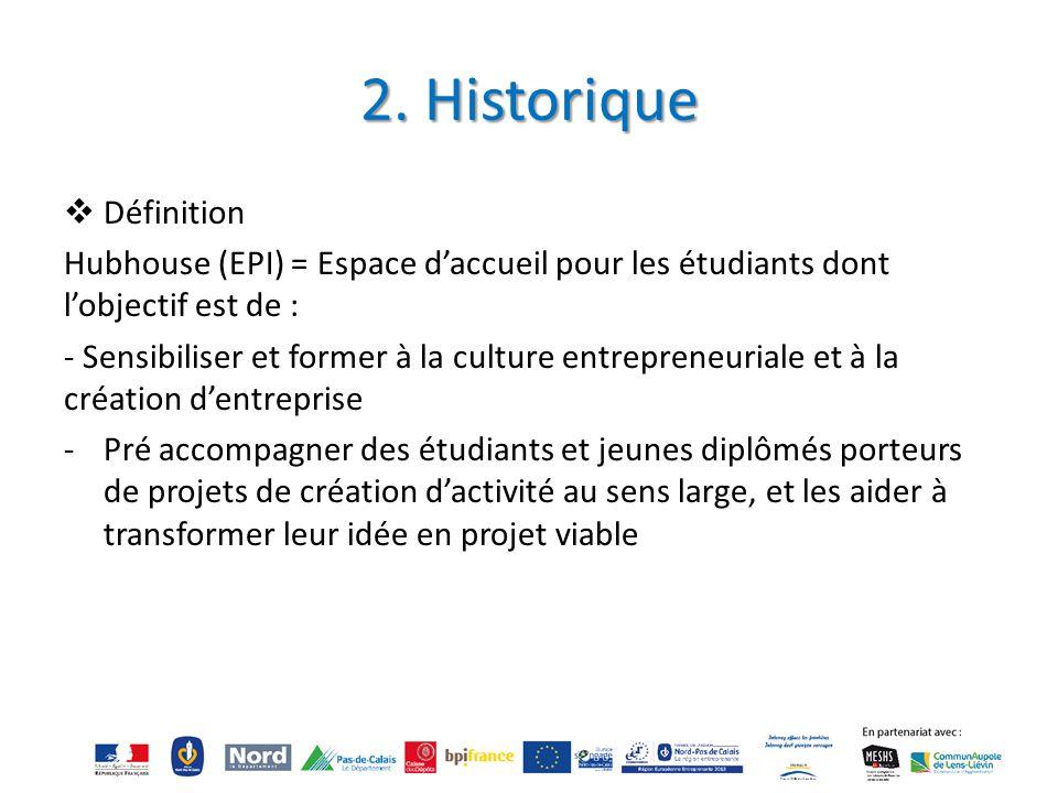 2. Historique  Définition Hubhouse (EPI) = Espace d'accueil pour les étudiants dont l'objectif est de : - Sensibiliser et former à la culture entrepr