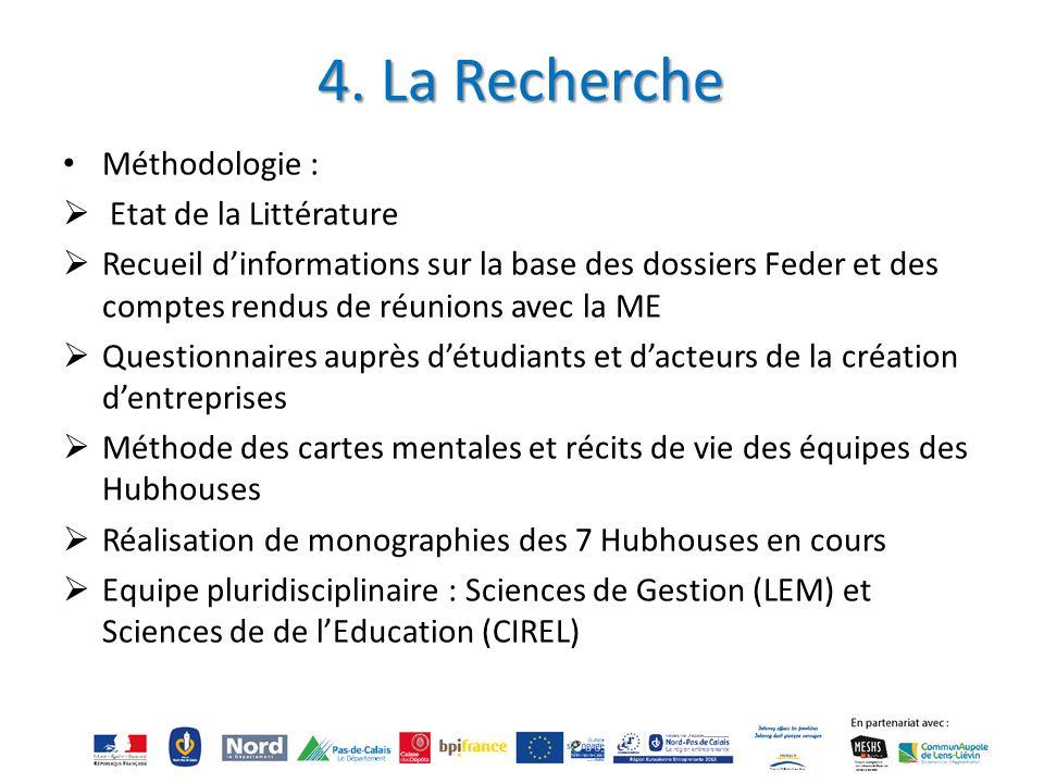4. La Recherche Méthodologie :  Etat de la Littérature  Recueil d'informations sur la base des dossiers Feder et des comptes rendus de réunions avec
