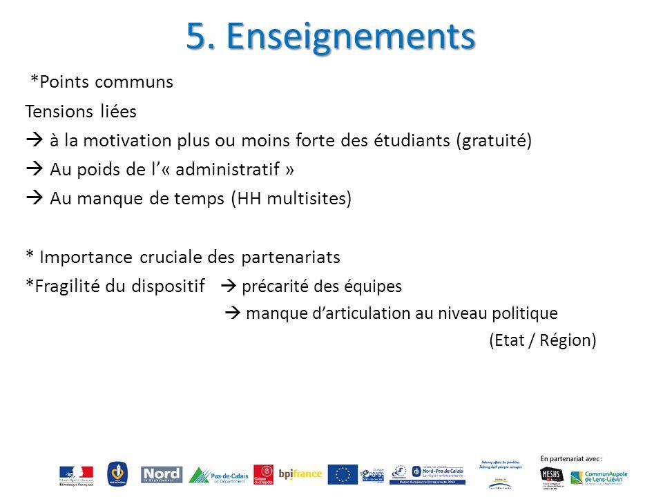 5. Enseignements *Points communs Tensions liées  à la motivation plus ou moins forte des étudiants (gratuité)  Au poids de l'« administratif »  Au
