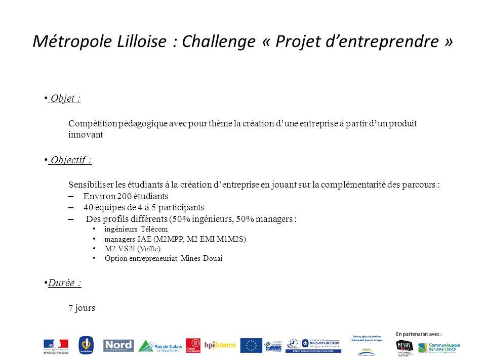 Objet : Compétition pédagogique avec pour thème la création d'une entreprise à partir d'un produit innovant Objectif : Sensibiliser les étudiants à la
