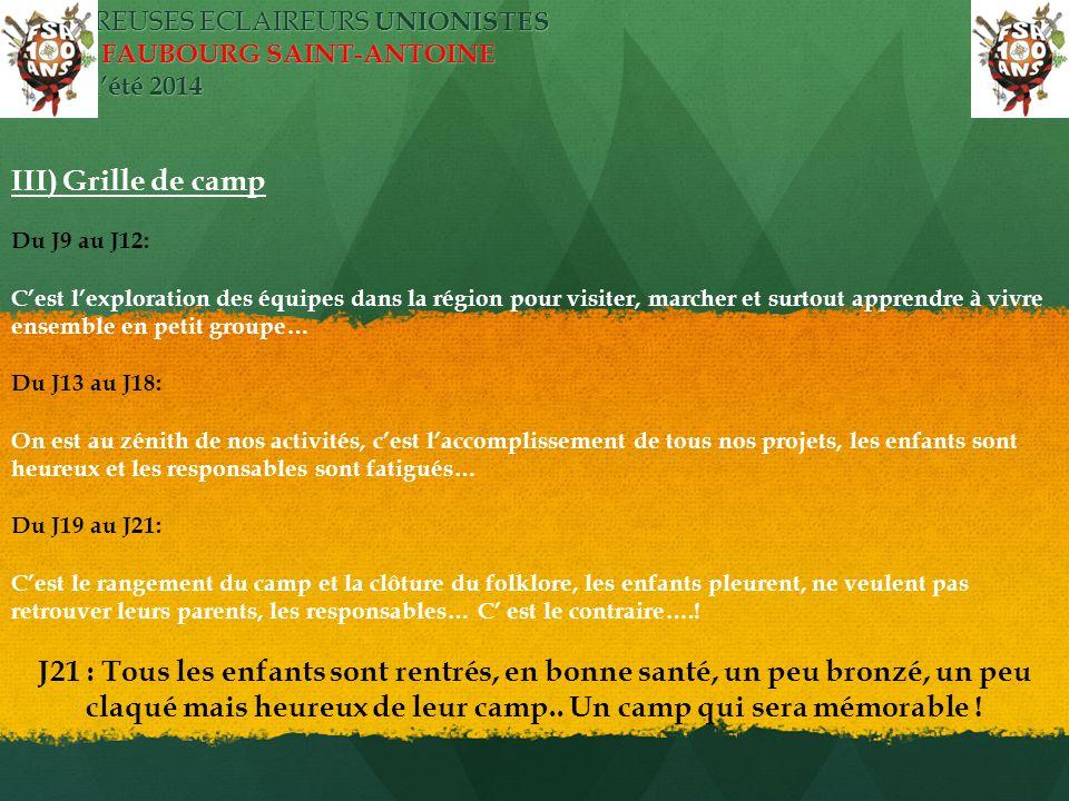 ECLAIREUSES ECLAIREURS UNIONISTES PARIS FAUBOURG SAINT-ANTOINE camp d'été 2014 III) Grille de camp Du J9 au J12: C'est l'exploration des équipes dans la région pour visiter, marcher et surtout apprendre à vivre ensemble en petit groupe… Du J13 au J18: On est au zénith de nos activités, c'est l'accomplissement de tous nos projets, les enfants sont heureux et les responsables sont fatigués… Du J19 au J21: C'est le rangement du camp et la clôture du folklore, les enfants pleurent, ne veulent pas retrouver leurs parents, les responsables… C' est le contraire…..