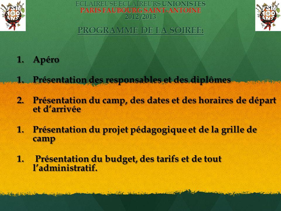 ECLAIREUSE ECLAIREURS UNIONISTES PARIS FAUBOURG SAINT-ANTOINE 2012 /2013 PROGRAMME DE LA SOIREE: 1.Apéro 1.Présentation des responsables et des diplôm