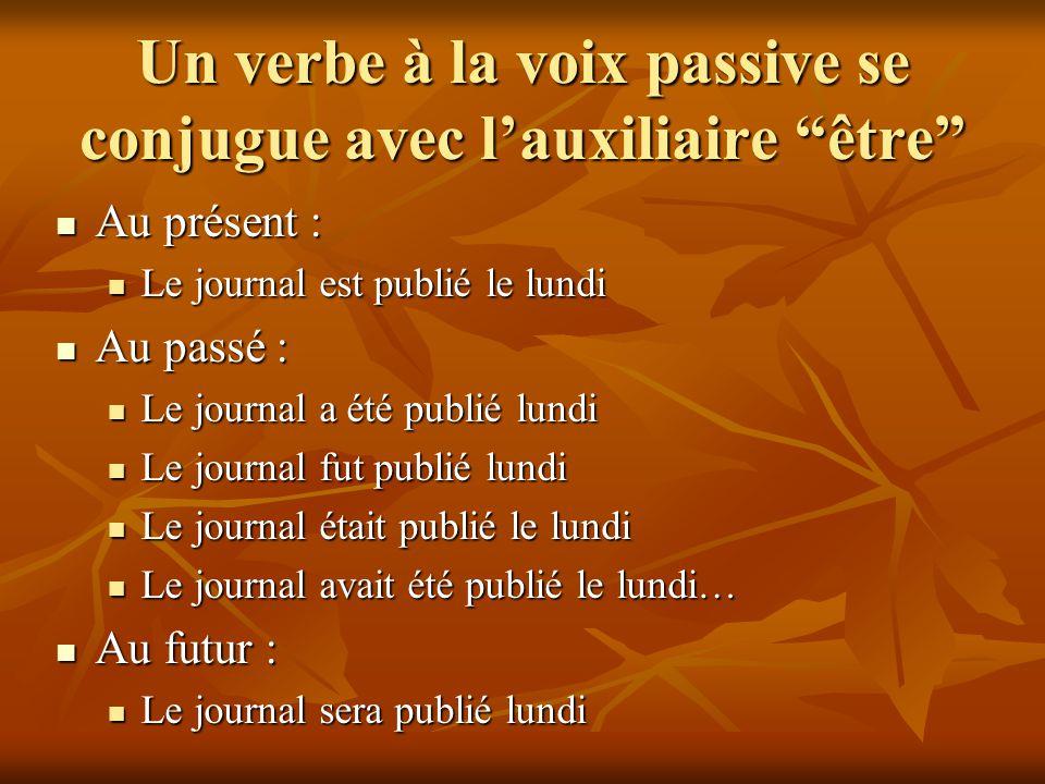 """Un verbe à la voix passive se conjugue avec l'auxiliaire """"être"""" Au présent : Au présent : Le journal est publié le lundi Le journal est publié le lund"""