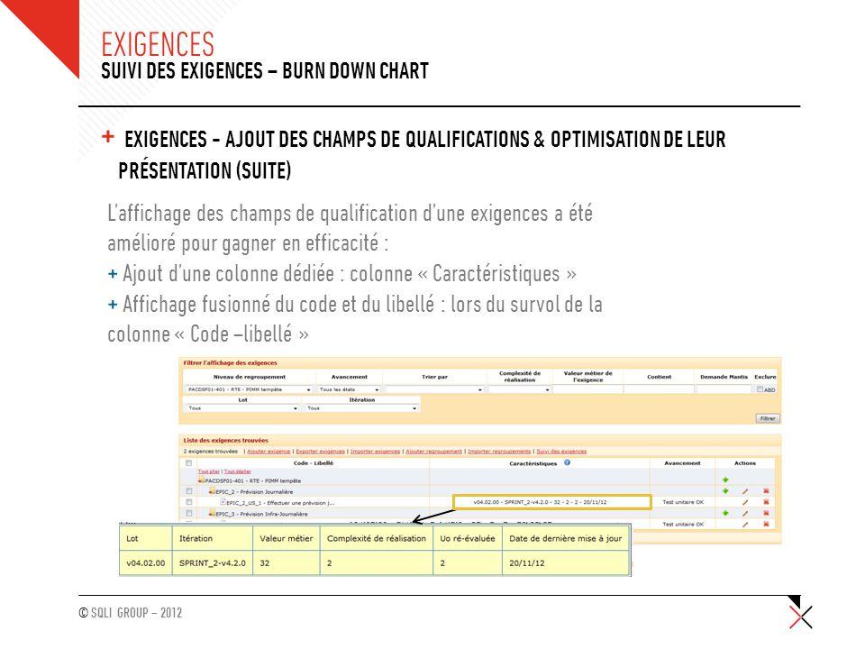 © SQLI GROUP – 2012 + EXIGENCES - AJOUT DES CHAMPS DE QUALIFICATIONS & OPTIMISATION DE LEUR PRÉSENTATION (SUITE) SUIVI DES EXIGENCES – BURN DOWN CHART