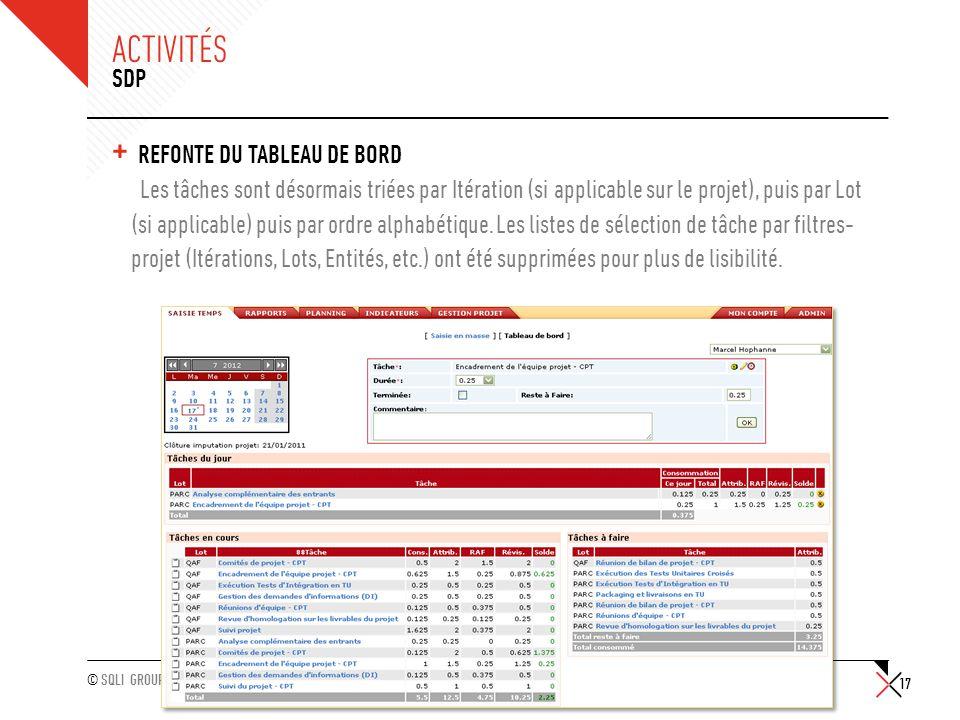 © SQLI GROUP – 2012 ACTIVITÉS + REFONTE DU TABLEAU DE BORD Les tâches sont désormais triées par Itération (si applicable sur le projet), puis par Lot
