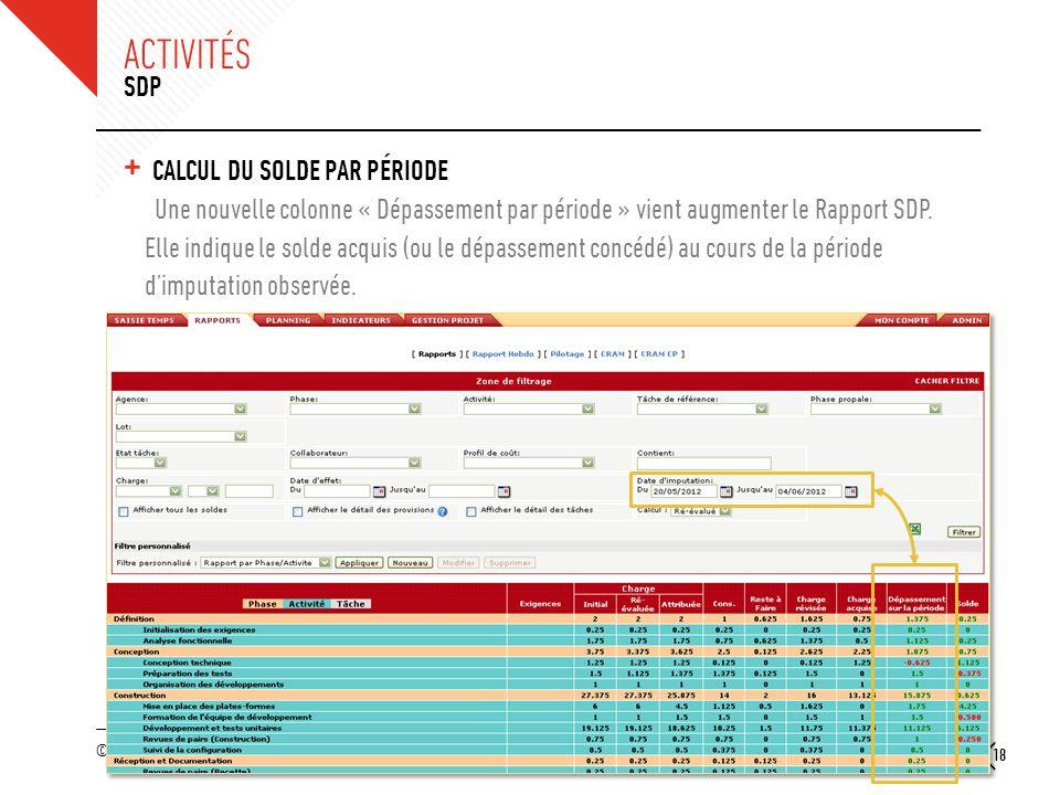 © SQLI GROUP – 2012 ACTIVITÉS + CALCUL DU SOLDE PAR PÉRIODE Une nouvelle colonne « Dépassement par période » vient augmenter le Rapport SDP. Elle indi