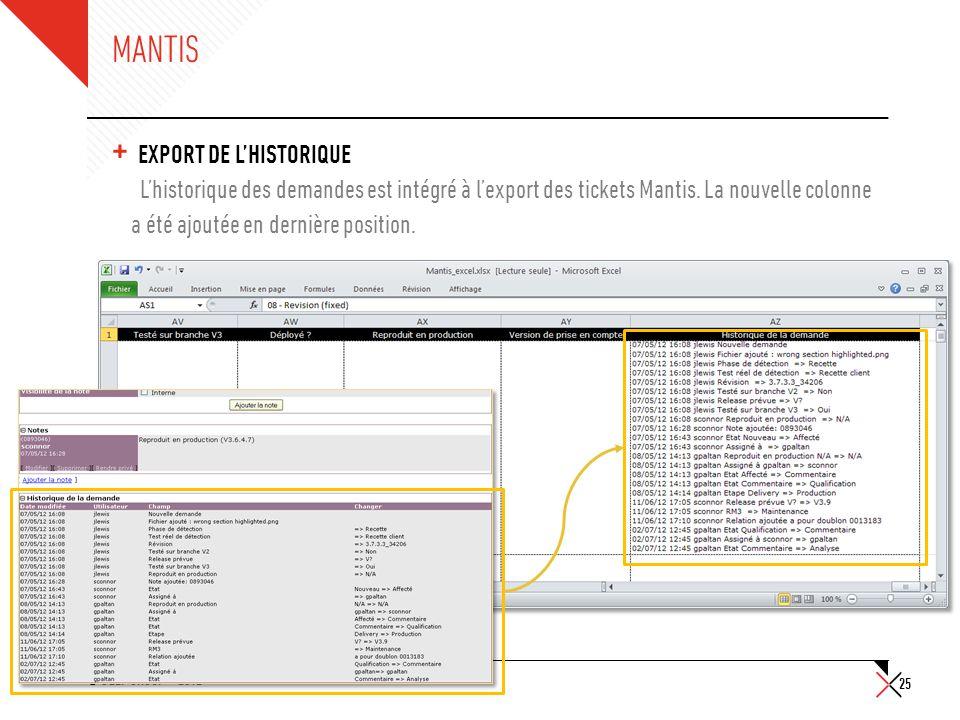 © SQLI GROUP – 2012 MANTIS + EXPORT DE L'HISTORIQUE L'historique des demandes est intégré à l'export des tickets Mantis. La nouvelle colonne a été ajo