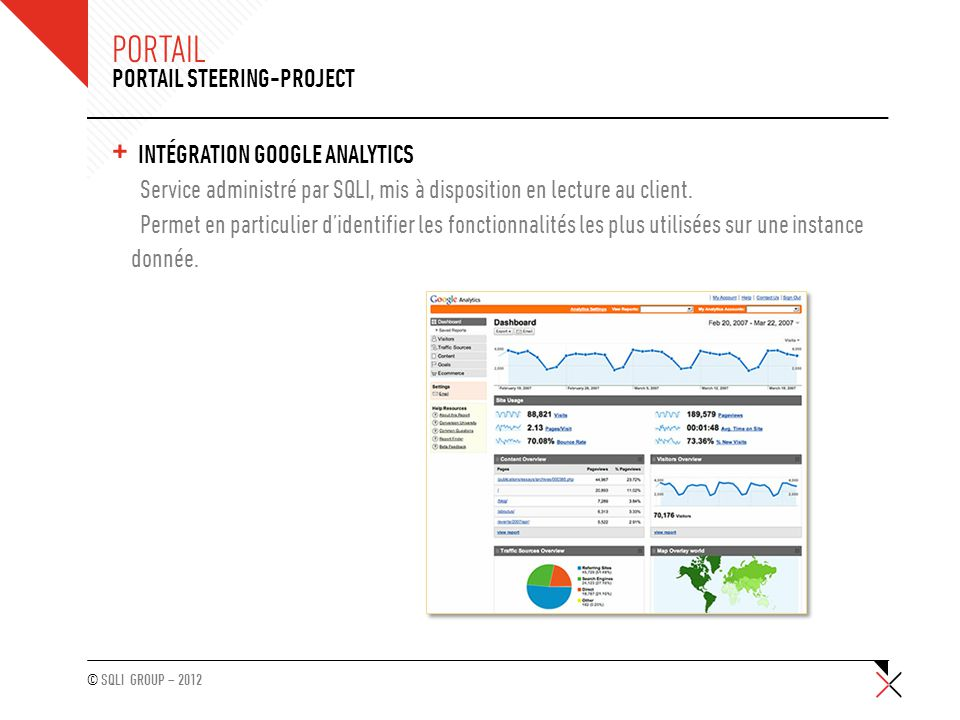 © SQLI GROUP – 2012 PORTAIL + INTÉGRATION GOOGLE ANALYTICS Service administré par SQLI, mis à disposition en lecture au client. Permet en particulier