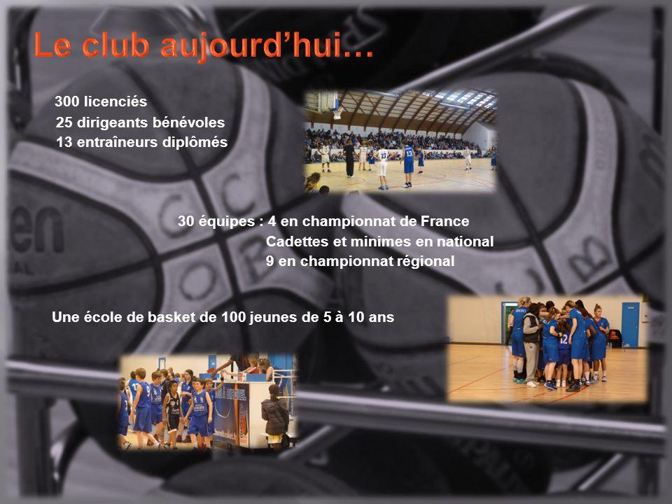 300 licenciés 25 dirigeants bénévoles 13 entraîneurs diplômés 30 équipes : 4 en championnat de France Cadettes et minimes en national 9 en championnat régional Une école de basket de 100 jeunes de 5 à 10 ans