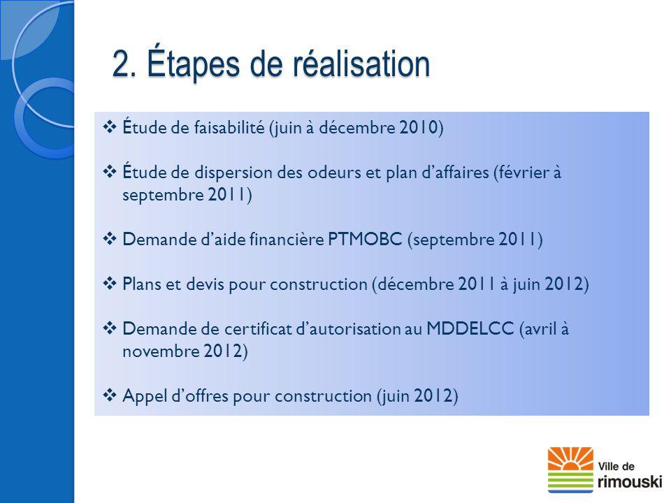 2. Étapes de réalisation  Étude de faisabilité (juin à décembre 2010)  Étude de dispersion des odeurs et plan d'affaires (février à septembre 2011)