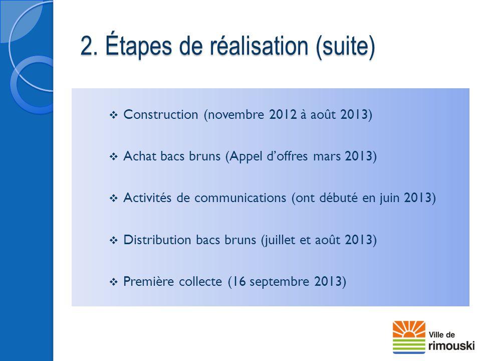  Construction (novembre 2012 à août 2013)  Achat bacs bruns (Appel d'offres mars 2013)  Activités de communications (ont débuté en juin 2013)  Dis
