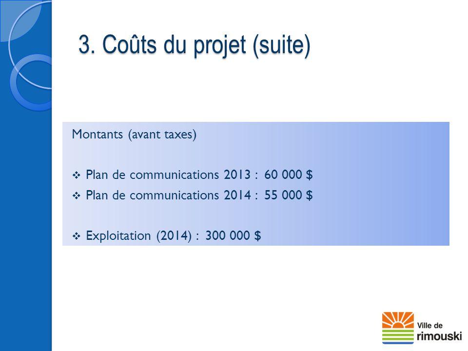 3. Coûts du projet (suite) Montants (avant taxes)  Plan de communications 2013 : 60 000 $  Plan de communications 2014 : 55 000 $  Exploitation (20