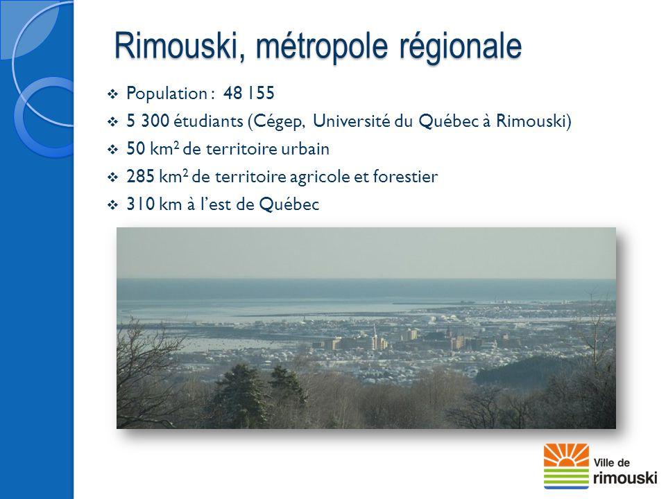  Population : 48 155  5 300 étudiants (Cégep, Université du Québec à Rimouski)  50 km 2 de territoire urbain  285 km 2 de territoire agricole et f