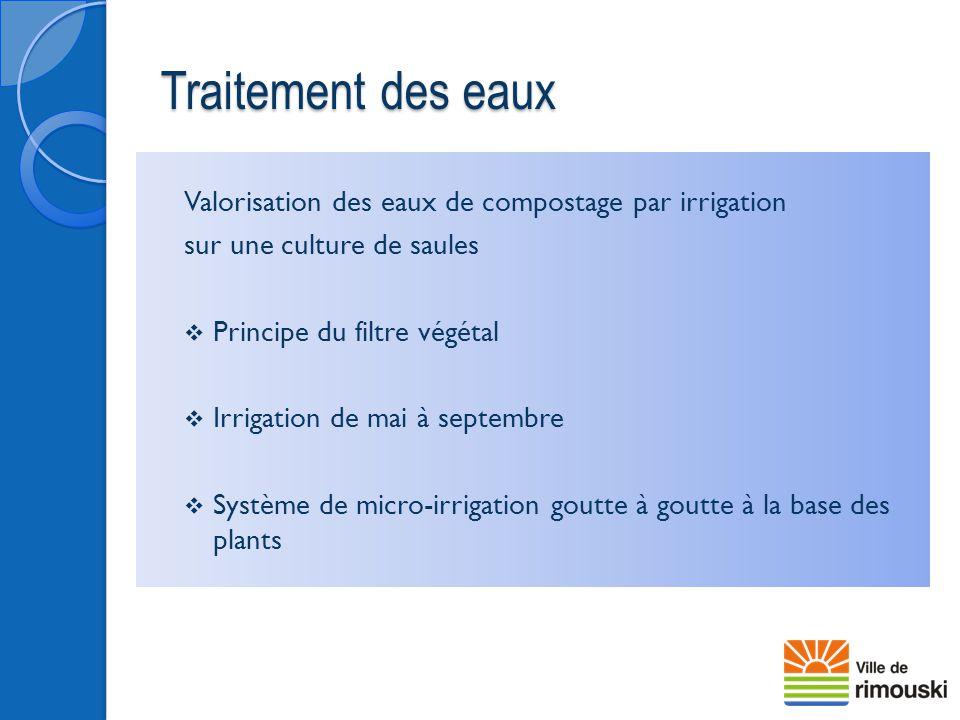 Valorisation des eaux de compostage par irrigation sur une culture de saules  Principe du filtre végétal  Irrigation de mai à septembre  Système de