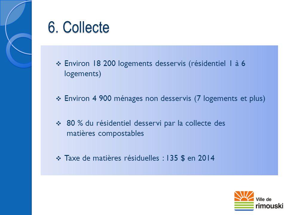 6. Collecte  Environ 18 200 logements desservis (résidentiel 1 à 6 logements)  Environ 4 900 ménages non desservis (7 logements et plus)  80 % du r