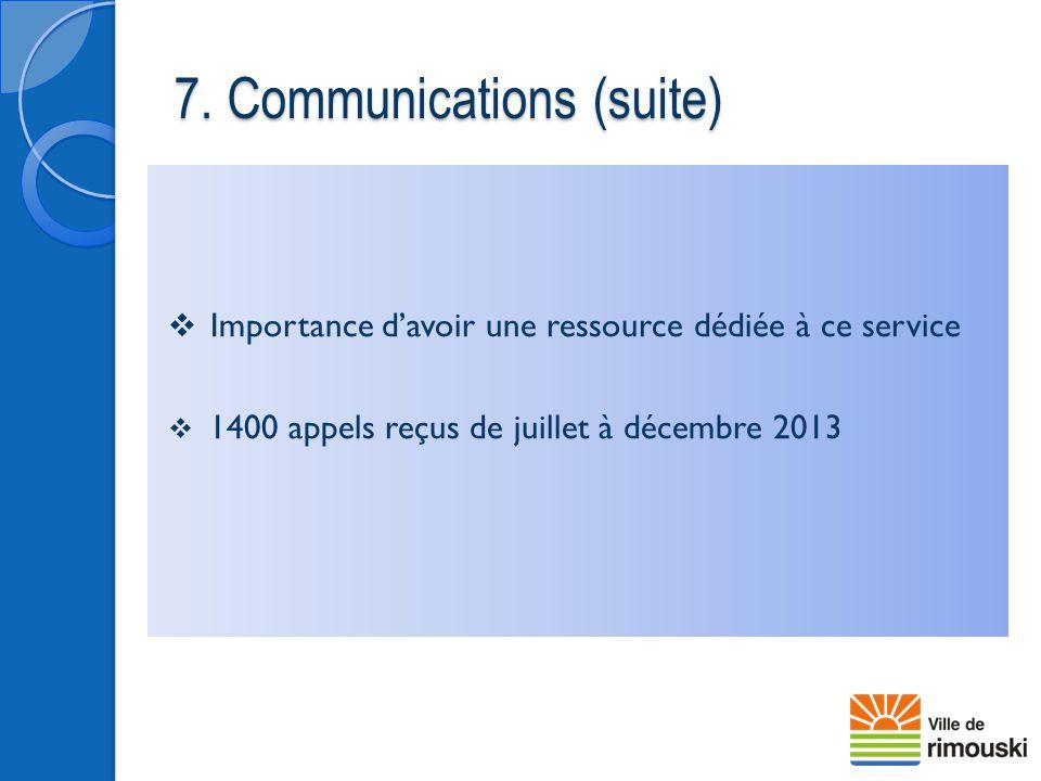  Importance d'avoir une ressource dédiée à ce service  1400 appels reçus de juillet à décembre 2013 7. Communications (suite)