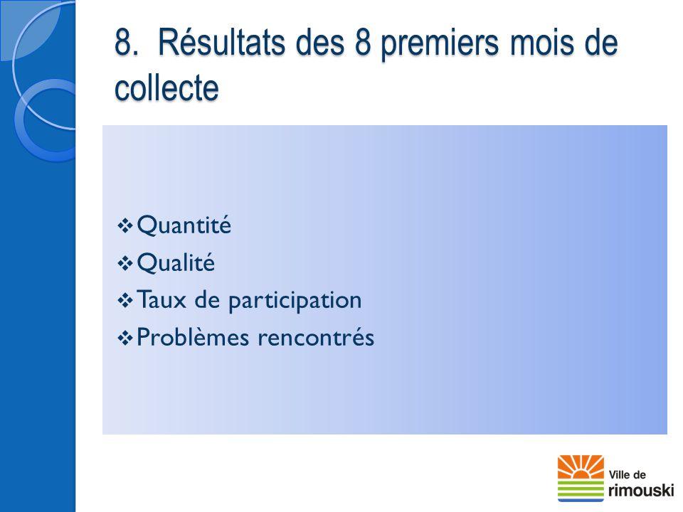 8. Résultats des 8 premiers mois de collecte  Quantité  Qualité  Taux de participation  Problèmes rencontrés