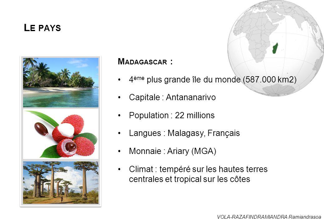 L E PAYS M ADAGASCAR : 4 ème plus grande île du monde (587.000 km2) Capitale : Antananarivo Population : 22 millions Langues : Malagasy, Français Monn