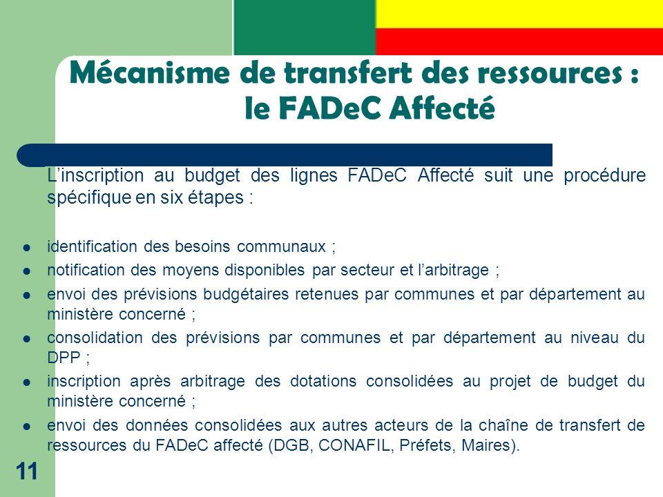 Mécanisme de transfert des ressources : le FADeC Affecté 11 L'inscription au budget des lignes FADeC Affecté suit une procédure spécifique en six étap