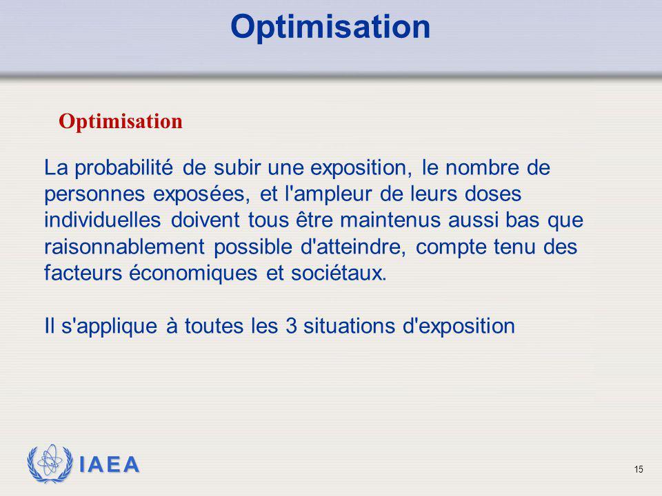 IAEA 15 Optimisation La probabilité de subir une exposition, le nombre de personnes exposées, et l'ampleur de leurs doses individuelles doivent tous ê