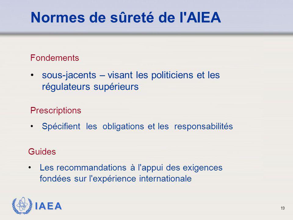IAEA 19 Fondements sous-jacents – visant les politiciens et les régulateurs supérieurs Normes de sûreté de l'AIEA Prescriptions Spécifient les obligat