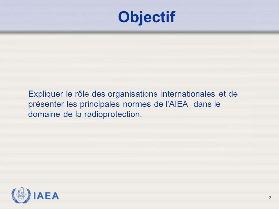 IAEA 2 Expliquer le rôle des organisations internationales et de présenter les principales normes de l'AIEA dans le domaine de la radioprotection. Obj