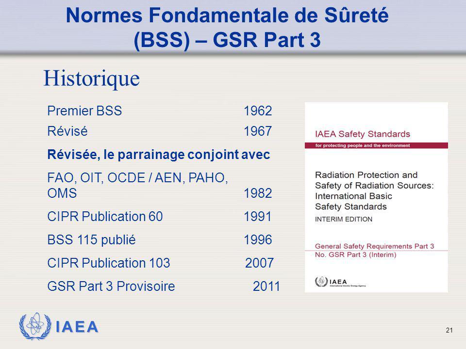 IAEA 21 Premier BSS1962 Normes Fondamentale de Sûreté (BSS) – GSR Part 3 Révisé1967 Révisée, le parrainage conjoint avec FAO, OIT, OCDE / AEN, PAHO, O