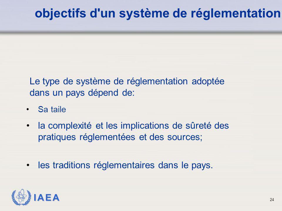 IAEA 24 Le type de système de réglementation adoptée dans un pays dépend de: la complexité et les implications de sûreté des pratiques réglementées et