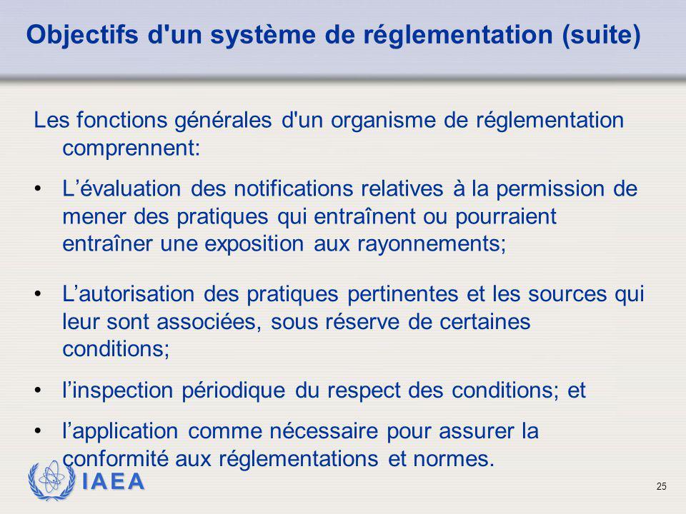 IAEA 25 Les fonctions générales d'un organisme de réglementation comprennent: L'évaluation des notifications relatives à la permission de mener des pr