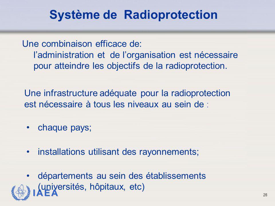 IAEA 28 chaque pays; installations utilisant des rayonnements; départements au sein des établissements (universités, hôpitaux, etc) Système de Radiopr