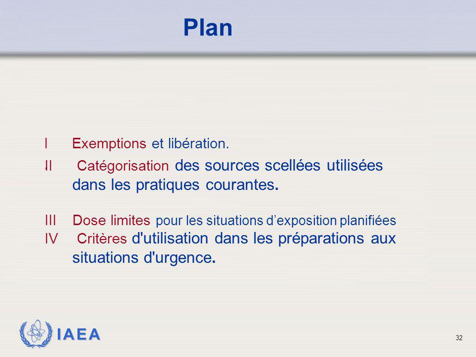 IAEA 32 IExemptions et libération.. Plan II Catégorisation des sources scellées utilisées dans les pratiques courantes. IIIDose limites pour les situa