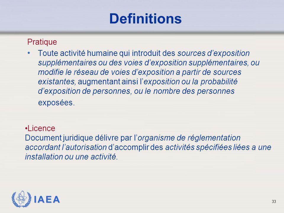 IAEA 33 Pratique Toute activité humaine qui introduit des sources d'exposition supplémentaires ou des voies d'exposition supplémentaires, ou modifie l